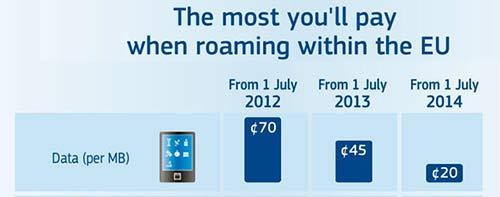 roaming-eu
