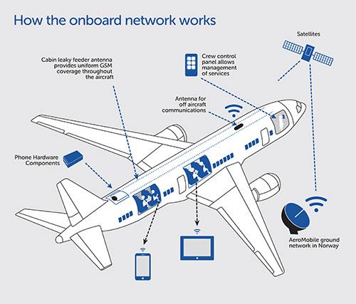 network-sm