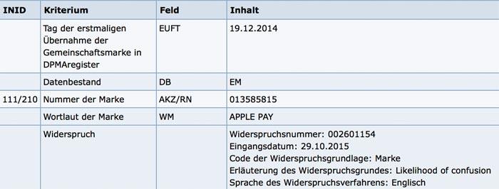 apple-pay-widerspruch