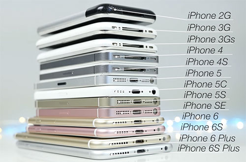 Alle IPhone Modelle