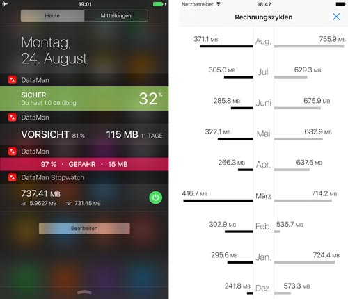 Dataman App