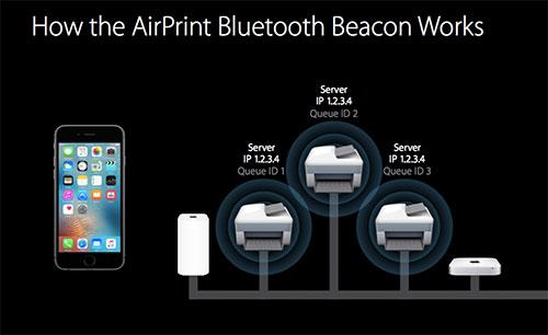 Airprint 2