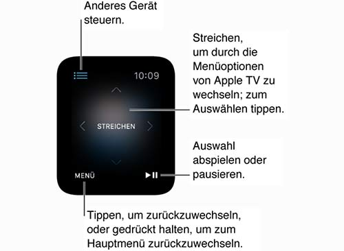 Apple TV: Apple Watch als Fernbedienung nutzen › iphone