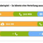 Whatsapp Tarif Telefonica E Plus