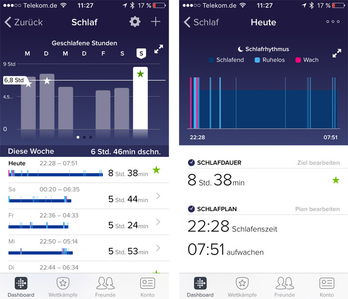 Fitbit Charge 2 Schlafueberwachung