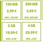 Vodafone Callya Datenpakete