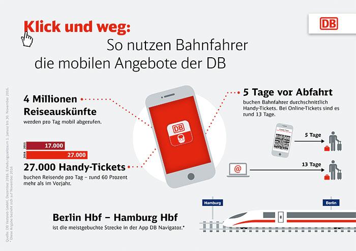 Bahn Statistik