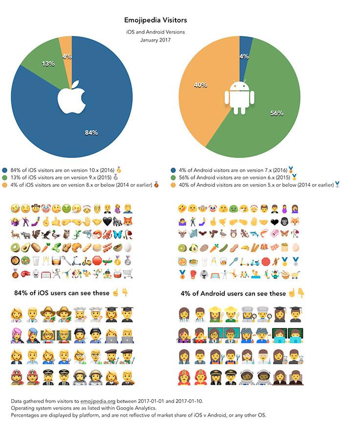 Emoji Zahlen