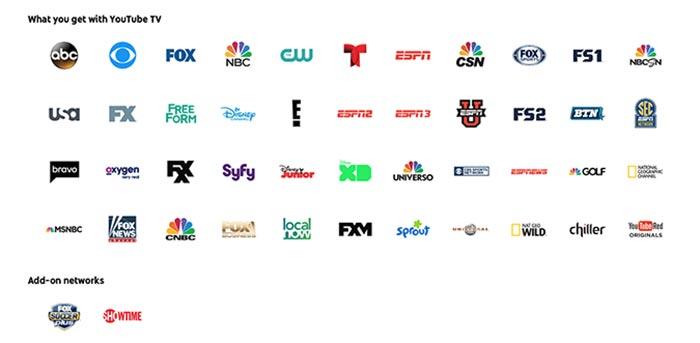 Usa Tv Sender