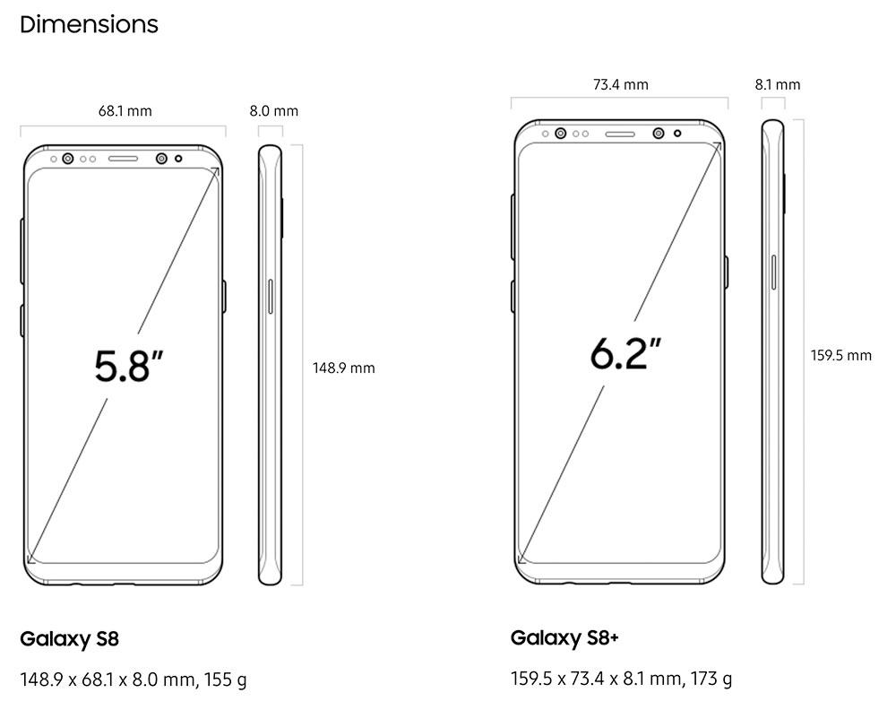 Samsung Galaxy Groesse