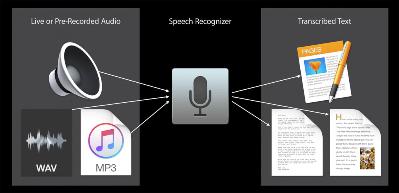 Speech 700