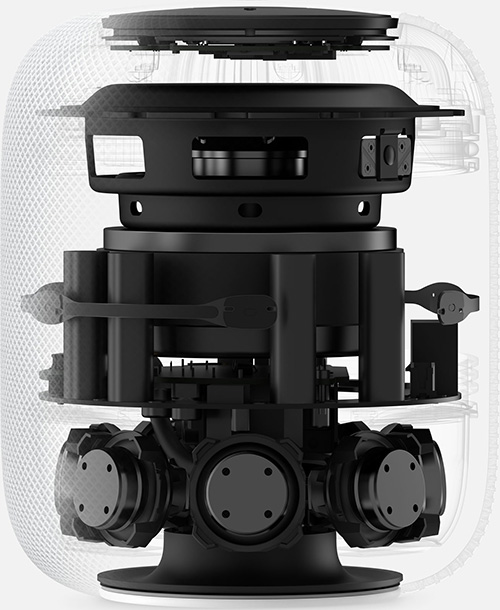 Homepod Technik