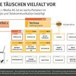 Infografik Vzbv