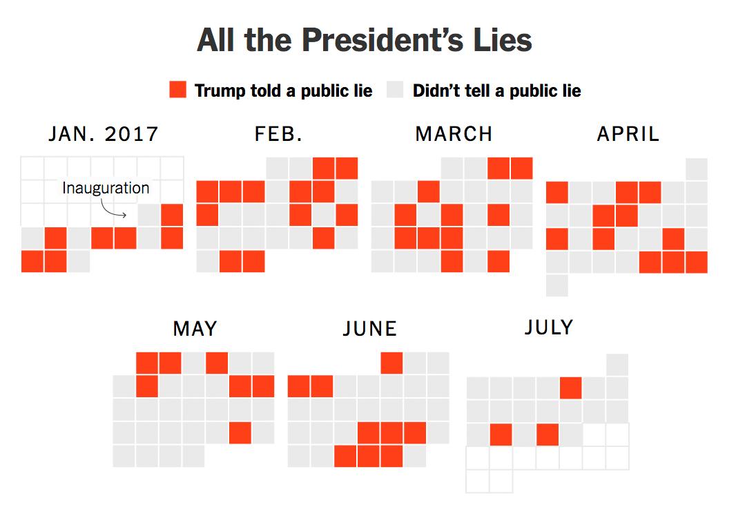 Trump kündigt drei