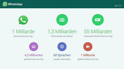 Whatsapp 1 Milliarde Nutzer