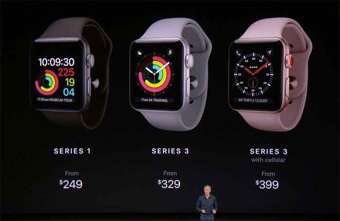 Apple Watch Series 3 Preise