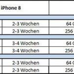 Telekom Wartezeiten Iphone 8