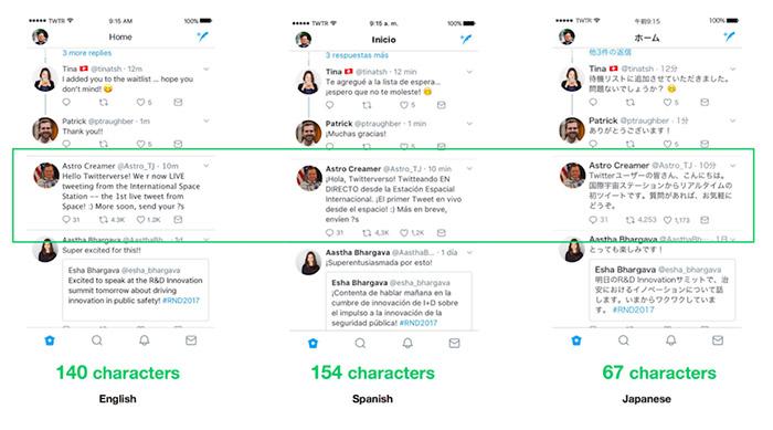 Twitter erhöht Zeichenlimit von 140 auf 280 Zeichen