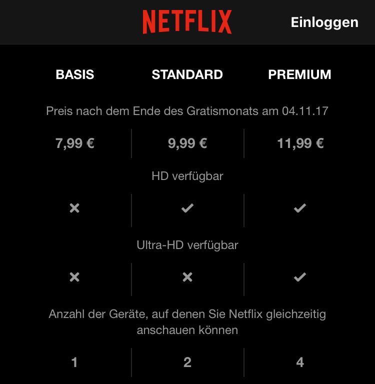 Wieviel Kostet Netflix
