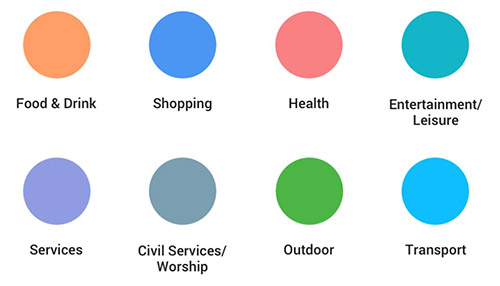 Google Maps Kategorien