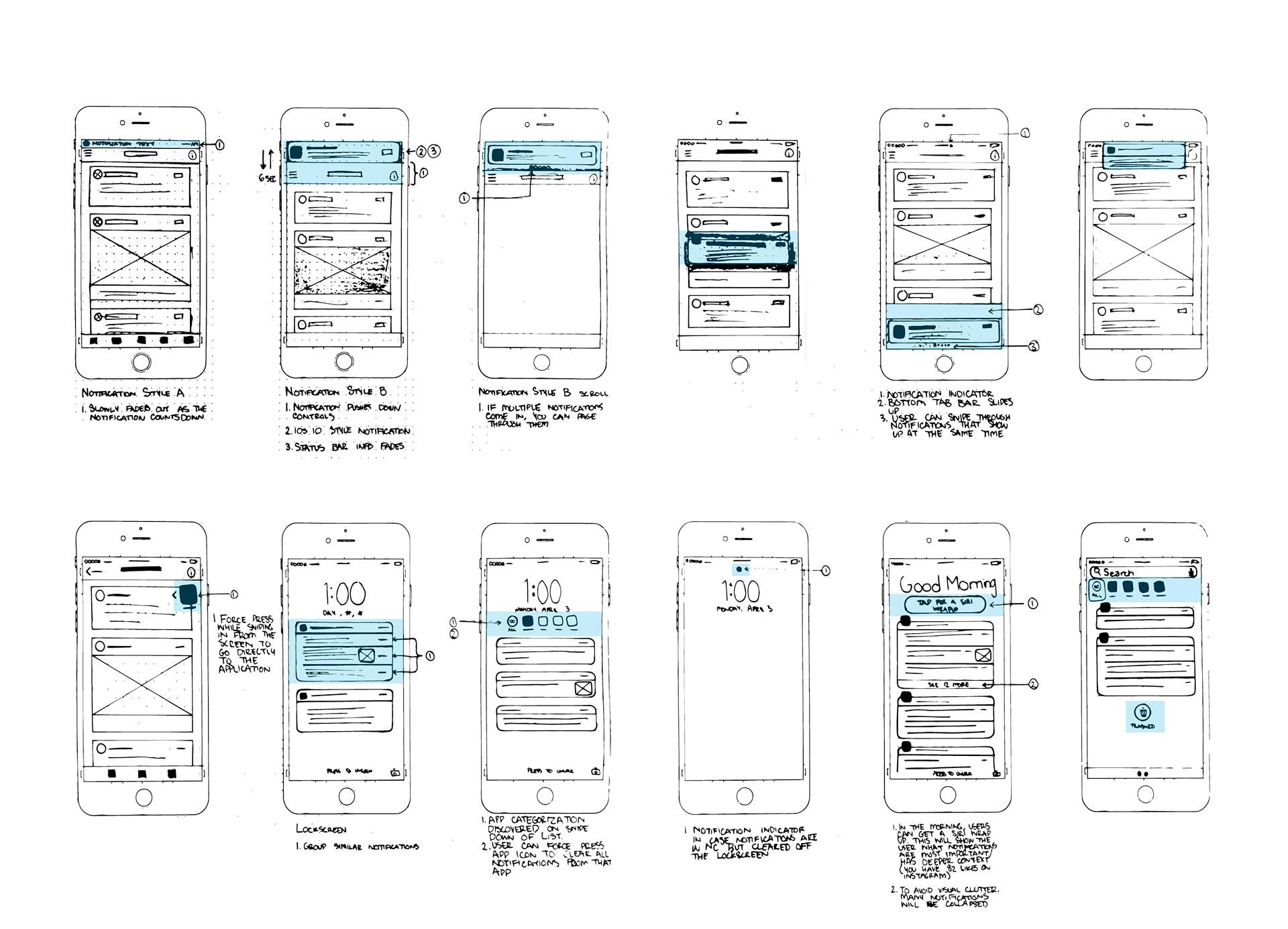 Nachrichten Design
