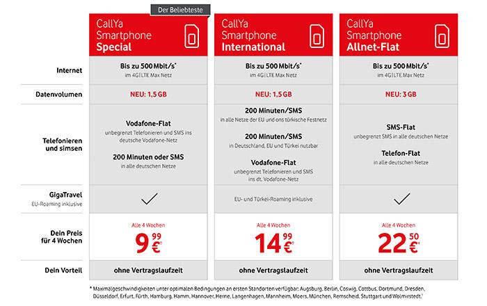 Vodafone Callya Tarife Datenvolumen
