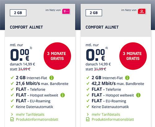 Mobilcom Debitel Allnet Connect