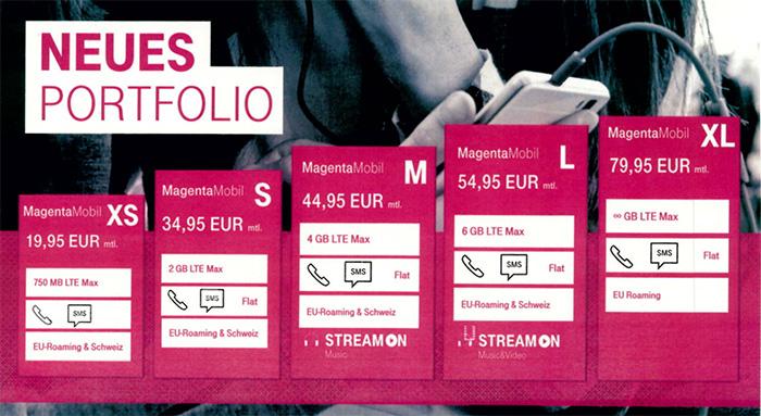 Telekom Magentamobil Xl Und Xs