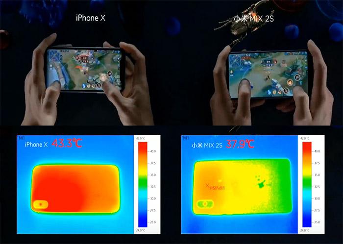Xiaomi Mi Mix 2s Vergleich Iphone