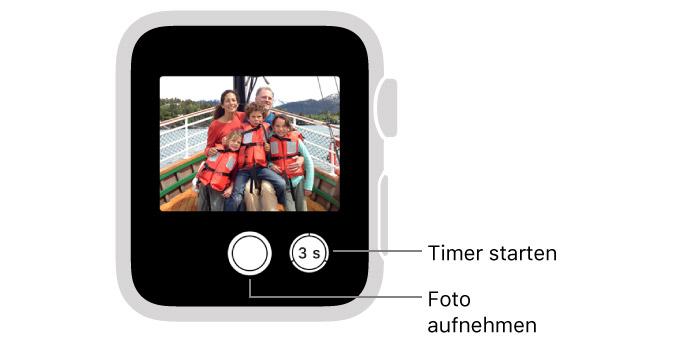 Apple Watch Kamera Fernbedienung