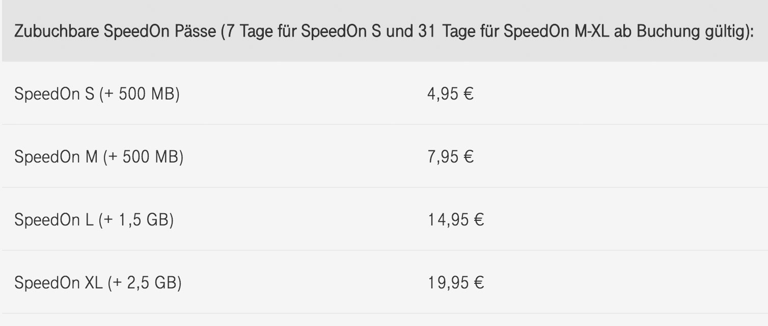 Telekom Speed On Preise