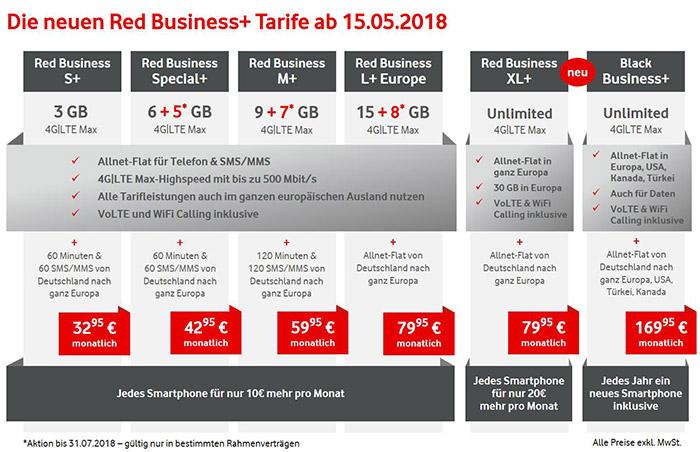 Vodafone Red Business Tarife Ab 15 Mai
