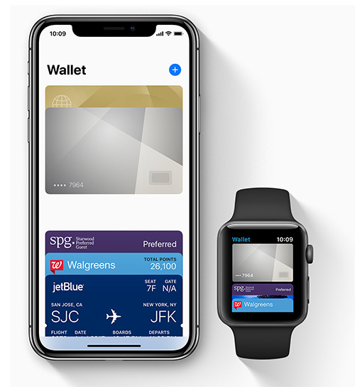 Apple Pay Iphone Apple Watch