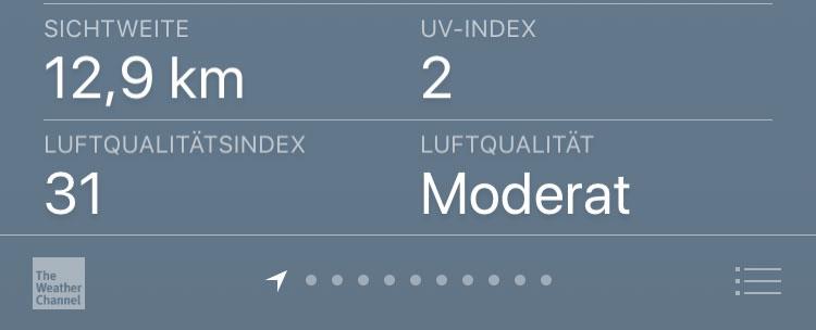 Luftqualitaet Moderat