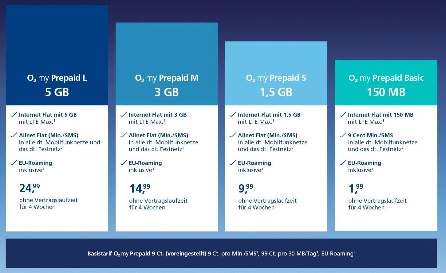 O2 Prepaid Tarif Infos
