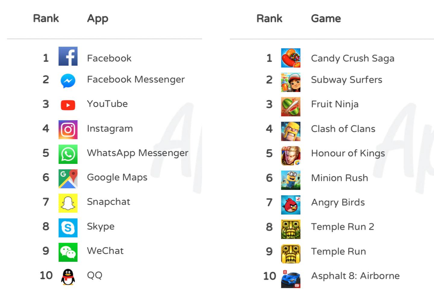 Pop Apps