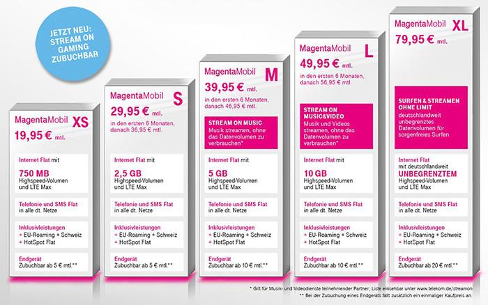 Telekom Magenta Mobil Tarife September 2018