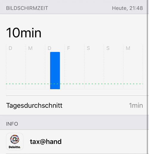Bildschirmzeit Unbekannte Apps