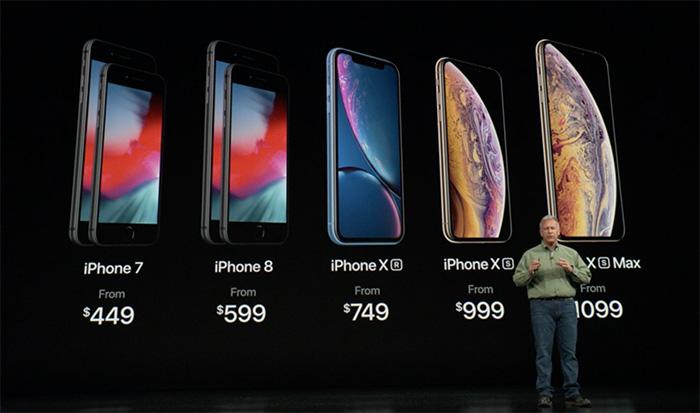 Iphone 2018 Preise