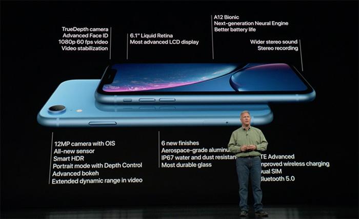 Iphone  Kamera Funktionen