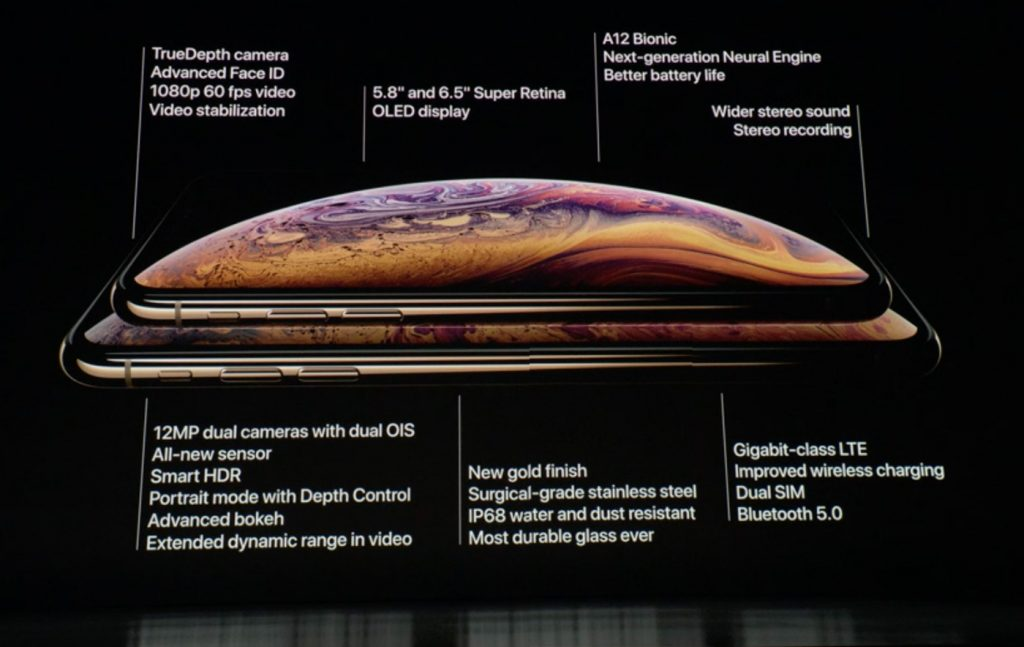 Iphone Xs Udn Xs Max Features