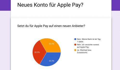 Konto Pay