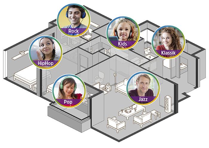 Juke Familien Angebot