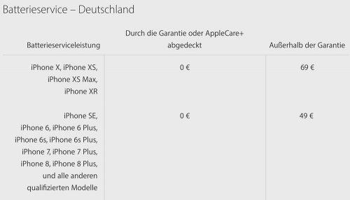 Apple Akku Service Preise