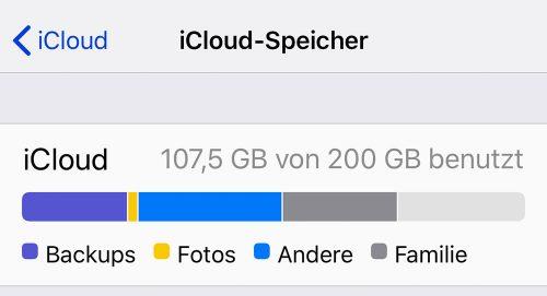 Icloud Speicher Anzeige Iphone