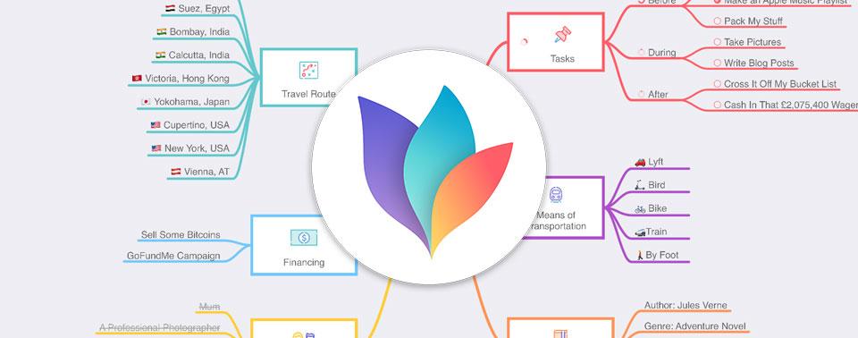 Mind-Mapping-App MindNode: Version 6 veröffentlicht