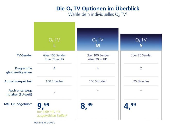 O2 Tv Preise