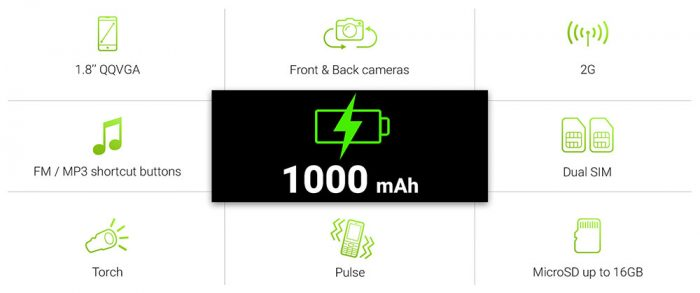 Energizer Energy E12 Funktionen