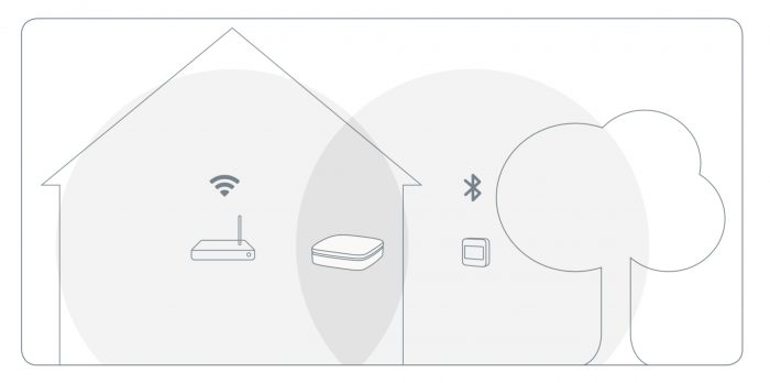Eve Extend Wlan Bluetooth