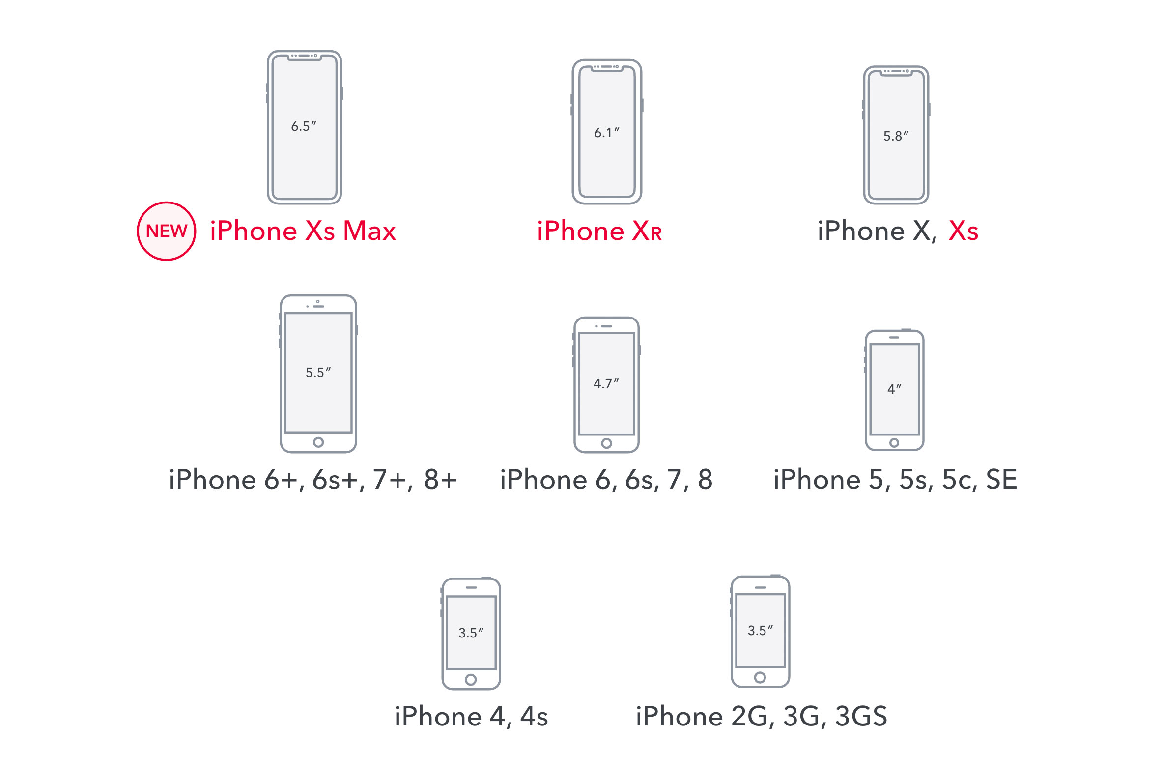 Iphone 10 Größe